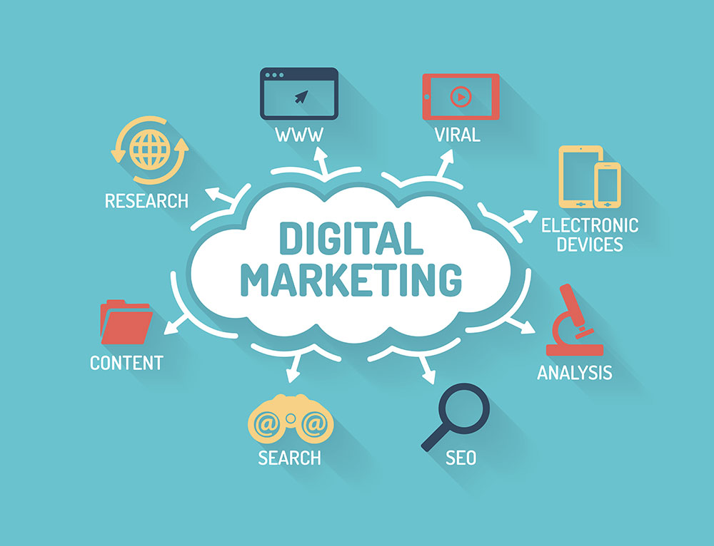 Digital Marketing: Key for an e-Commerce Startup